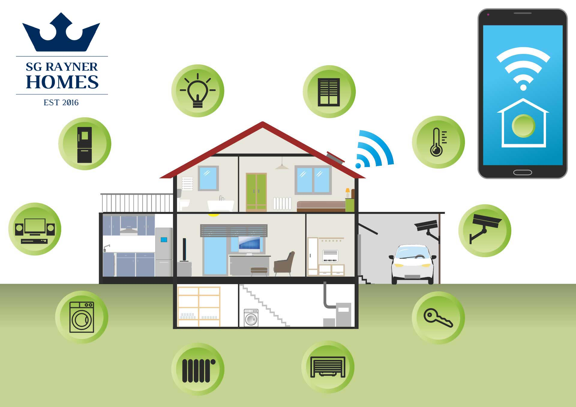 Smart Homes from SG Rayner Homes