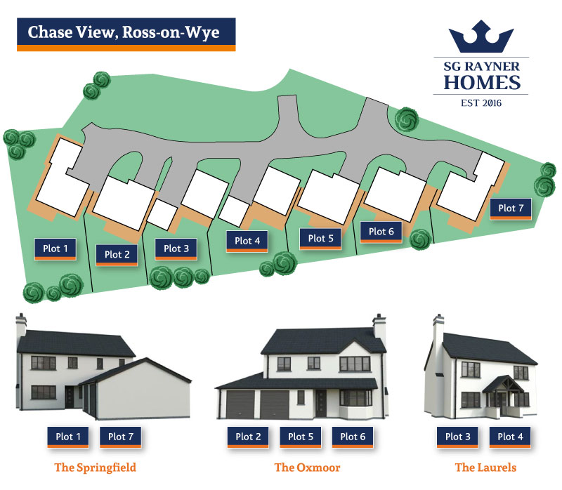 Chase View Site Plan
